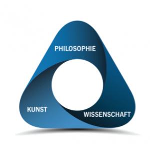 Philosophie, Kunst und Wissenschaft der Chiropraktik